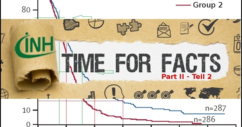 Illustrated Claim: Time for Facts - Part 2